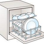 さくらが食洗機処分する理由とは?あなたは食洗機が必要ですか?