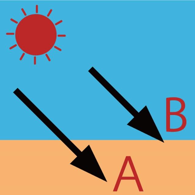 紫外線のダメージを防ぐ、「光老化」対策とは?
